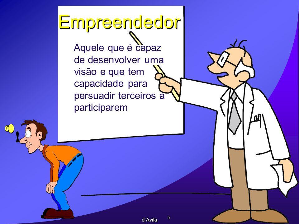 Empreendedor Aquele que é capaz de desenvolver uma visão e que tem capacidade para persuadir terceiros a participarem.