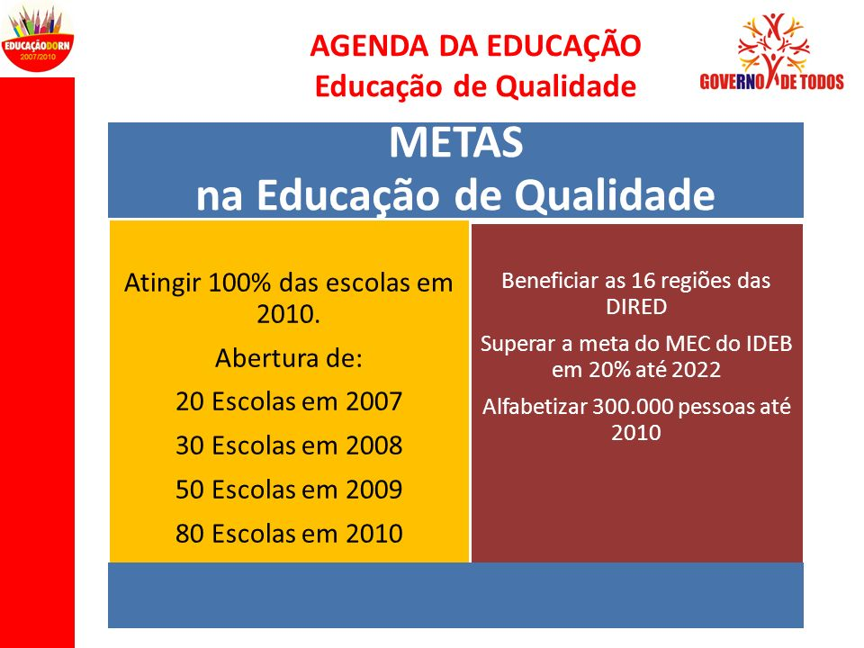 METAS na Educação de Qualidade