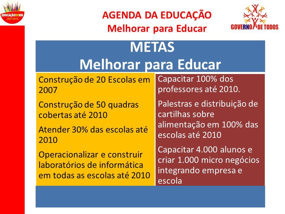 METAS Melhorar para Educar