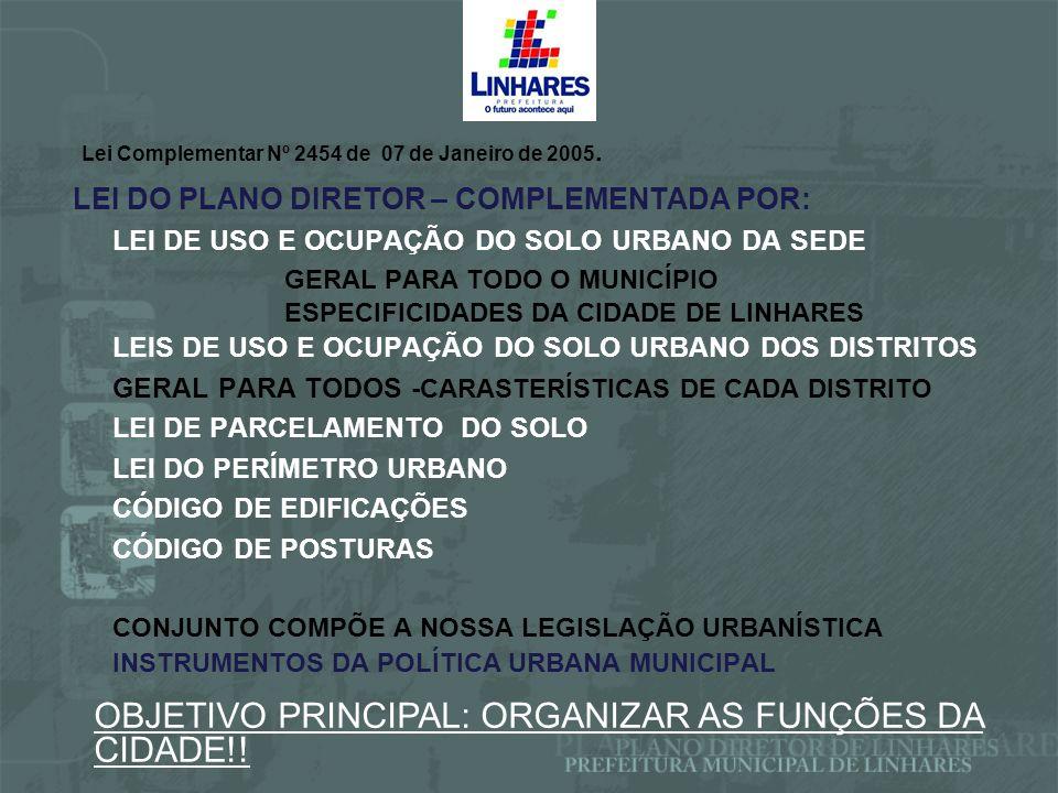 OBJETIVO PRINCIPAL: ORGANIZAR AS FUNÇÕES DA CIDADE!!