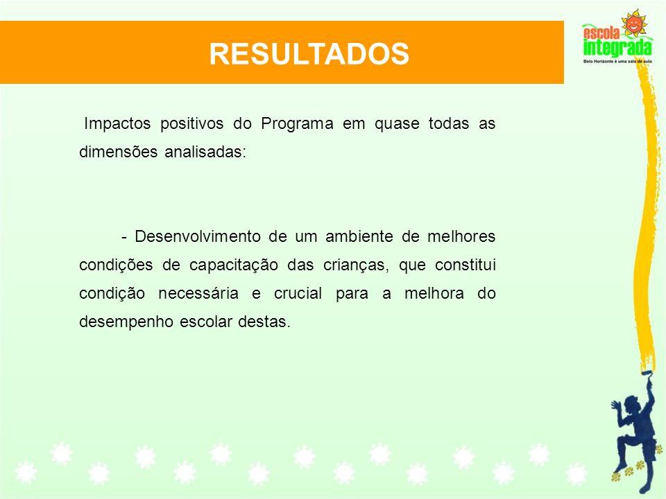 RESULTADOS Impactos positivos do Programa em quase todas as dimensões analisadas: