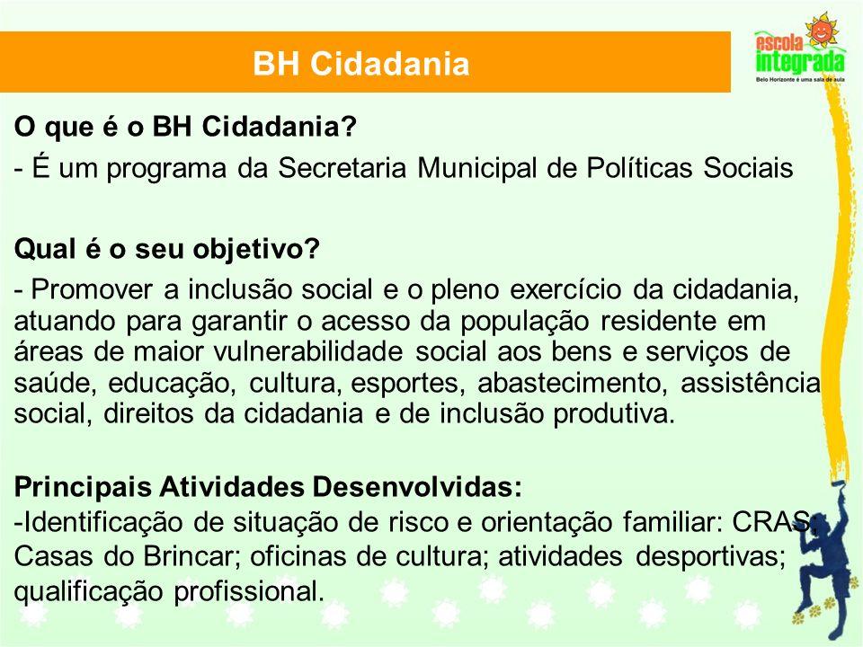 BH Cidadania O que é o BH Cidadania