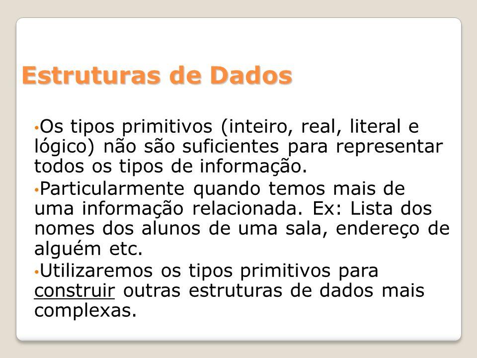 Estruturas de Dados Os tipos primitivos (inteiro, real, literal e lógico) não são suficientes para representar todos os tipos de informação.