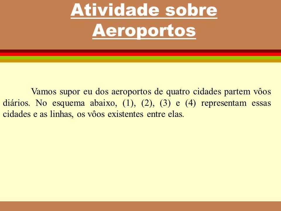 Atividade sobre Aeroportos