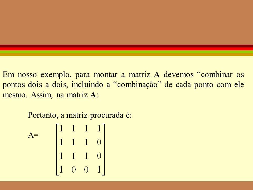 Em nosso exemplo, para montar a matriz A devemos combinar os pontos dois a dois, incluindo a combinação de cada ponto com ele mesmo. Assim, na matriz A: