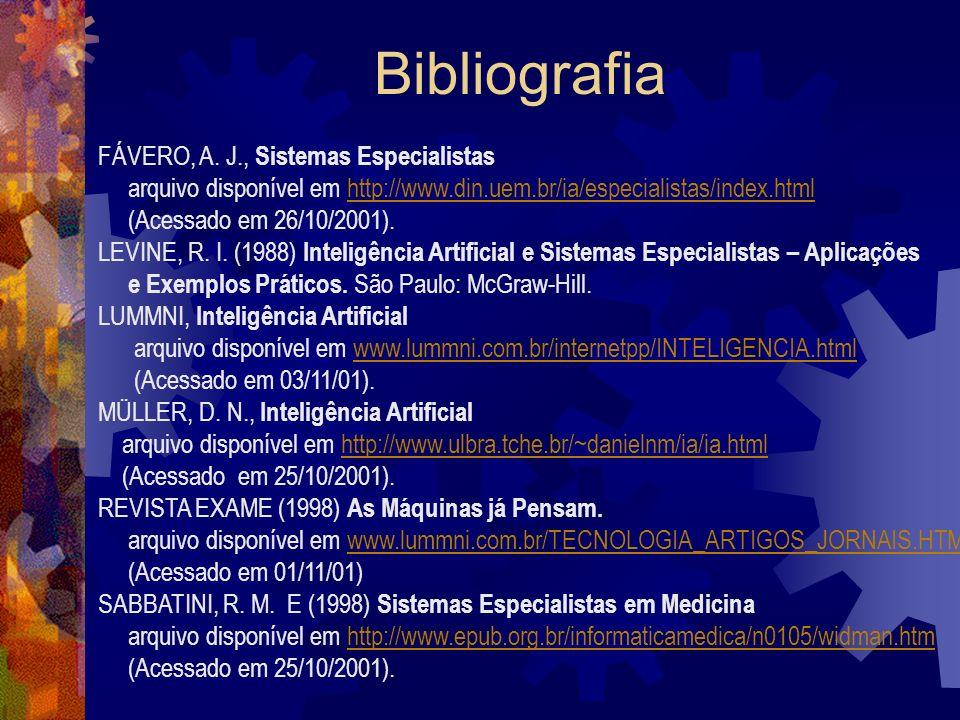 Bibliografia FÁVERO, A. J., Sistemas Especialistas
