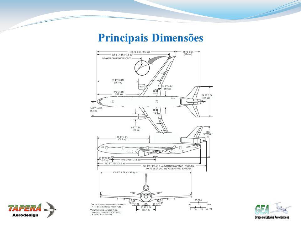 Principais Dimensões 9