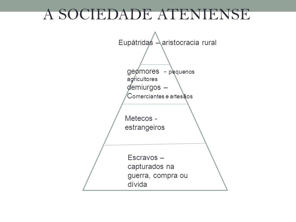 A SOCIEDADE ATENIENSE Eupátridas – aristocracia rural