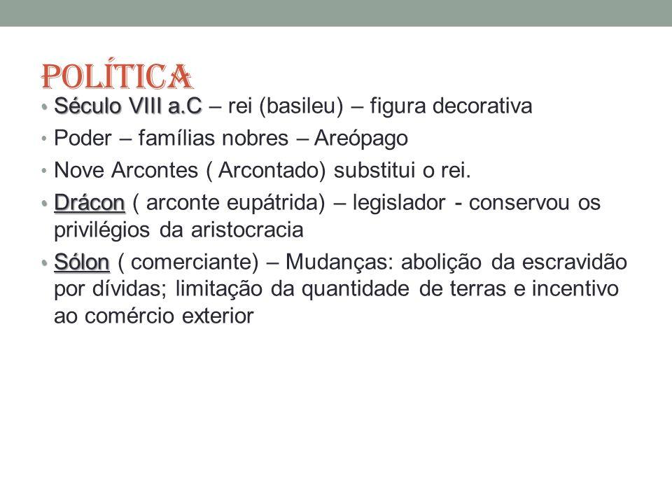 POLÍTICA Século VIII a.C – rei (basileu) – figura decorativa