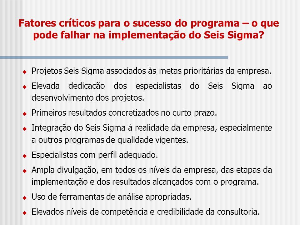 Fatores críticos para o sucesso do programa – o que pode falhar na implementação do Seis Sigma