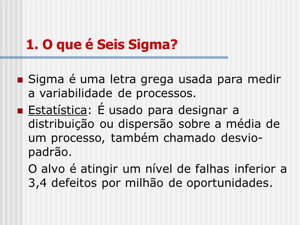 1. O que é Seis Sigma Sigma é uma letra grega usada para medir a variabilidade de processos.