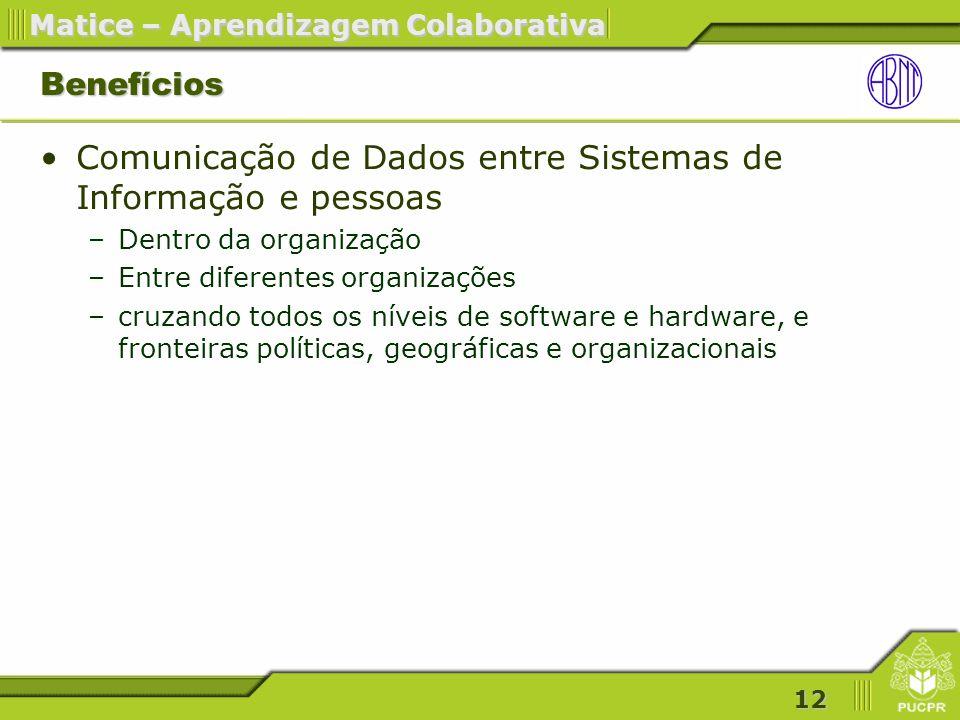 Comunicação de Dados entre Sistemas de Informação e pessoas
