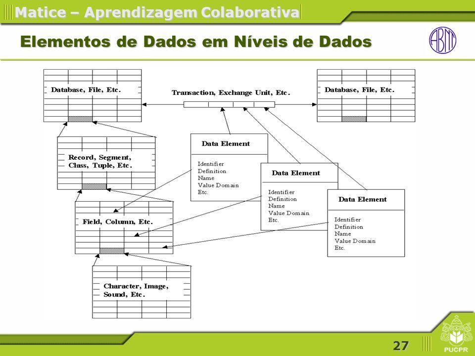 Elementos de Dados em Níveis de Dados