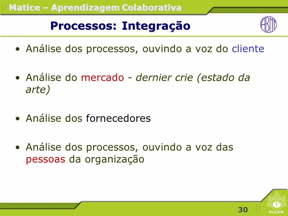 Processos: Integração