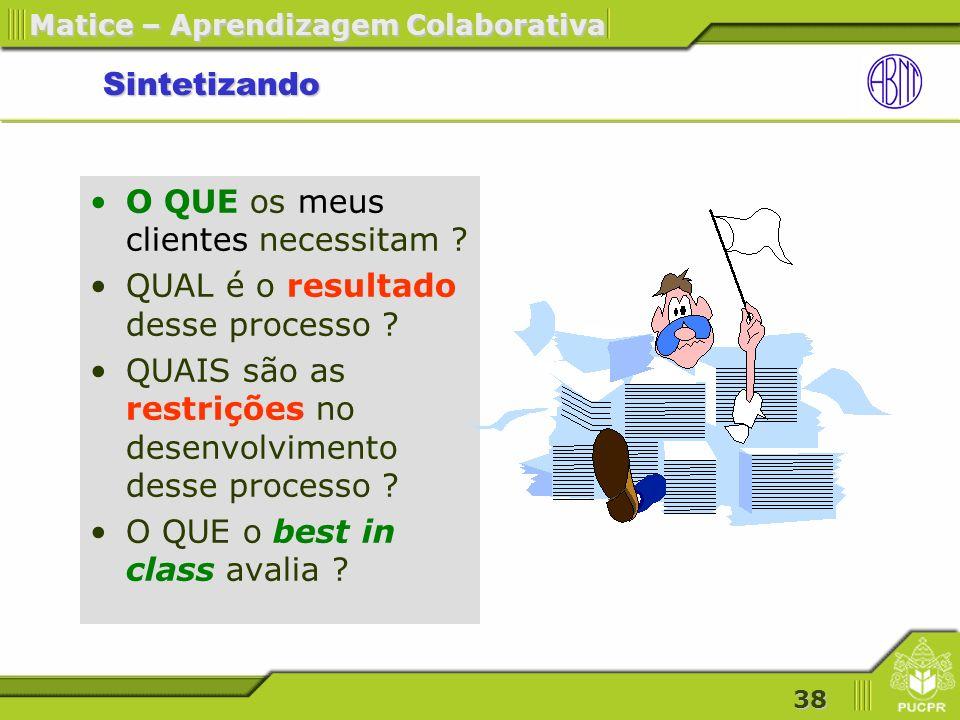 Sintetizando O QUE os meus clientes necessitam QUAL é o resultado desse processo QUAIS são as restrições no desenvolvimento desse processo