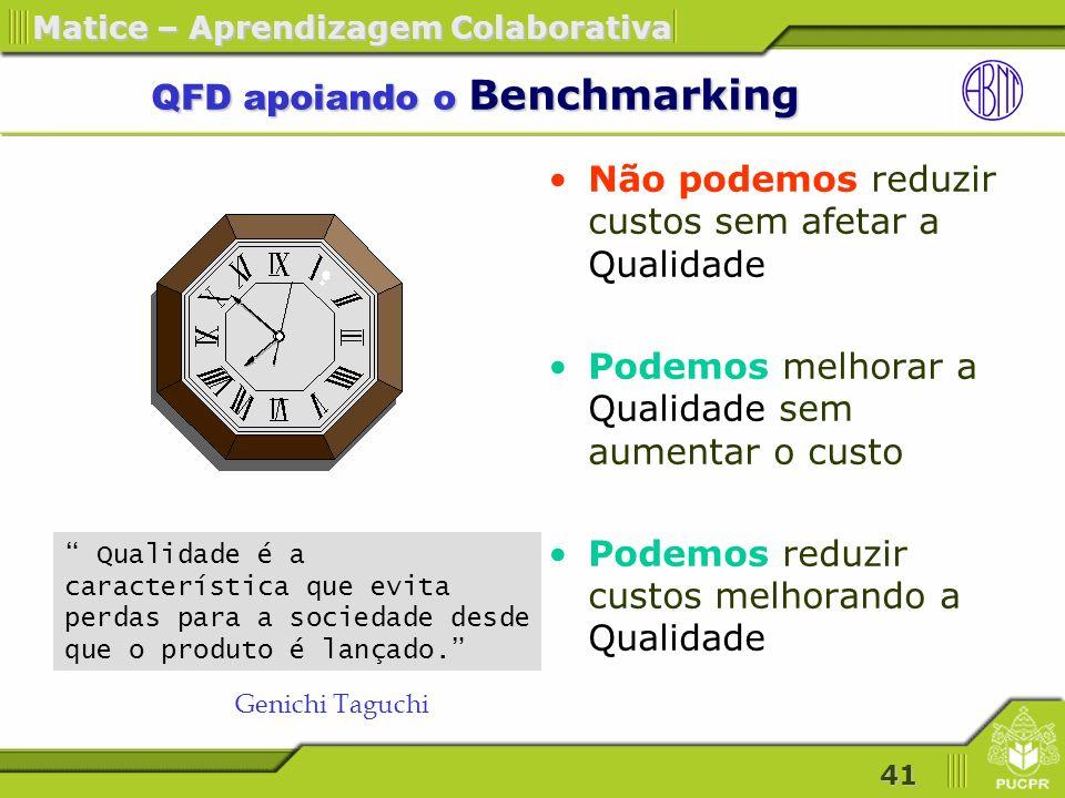 QFD apoiando o Benchmarking