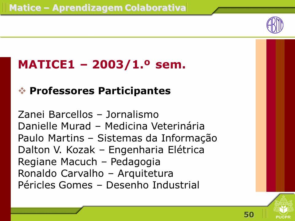 MATICE1 – 2003/1.º sem. Professores Participantes