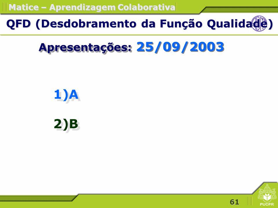 QFD (Desdobramento da Função Qualidade)