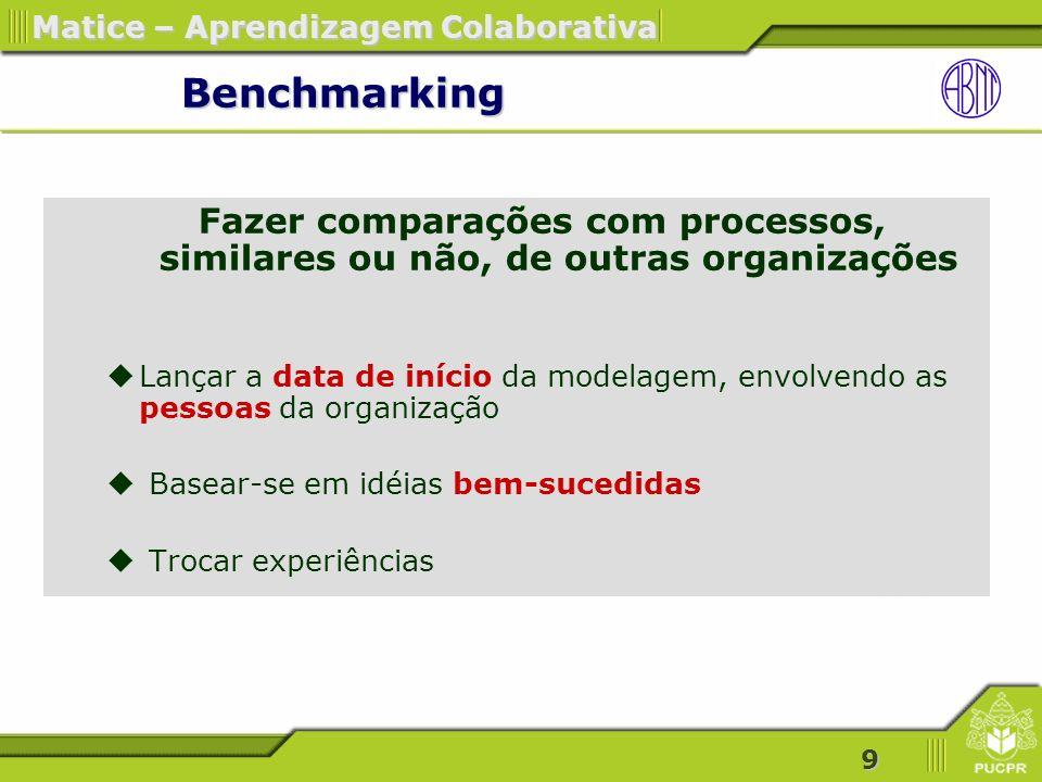 Benchmarking Fazer comparações com processos, similares ou não, de outras organizações.