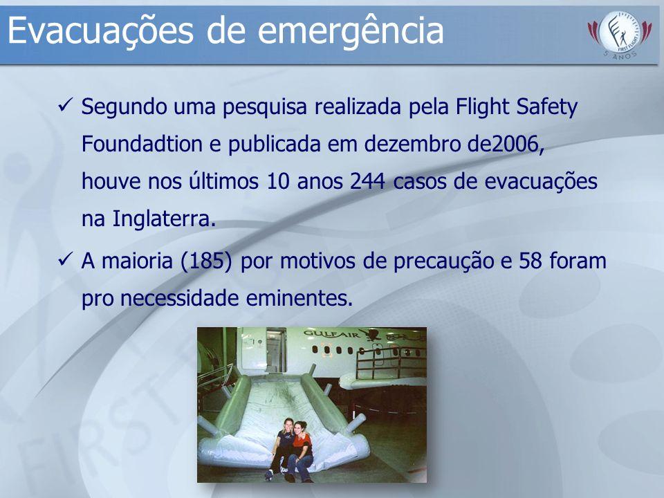 Evacuações de emergência