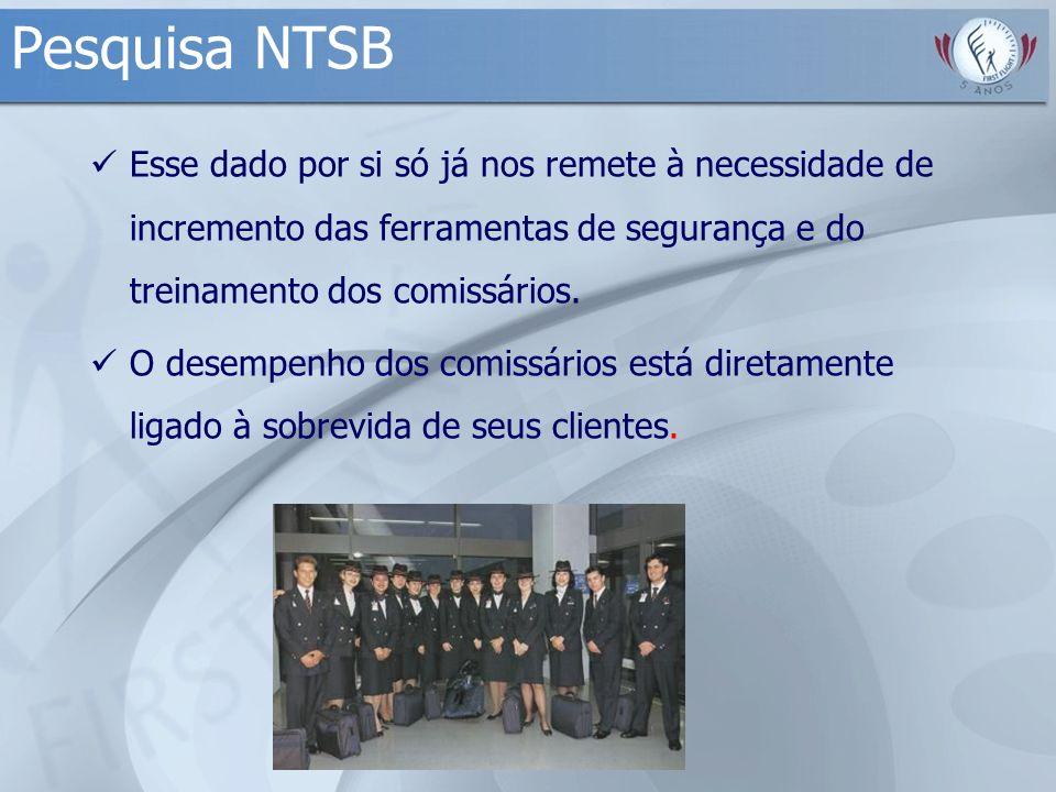 Pesquisa NTSB Esse dado por si só já nos remete à necessidade de incremento das ferramentas de segurança e do treinamento dos comissários.