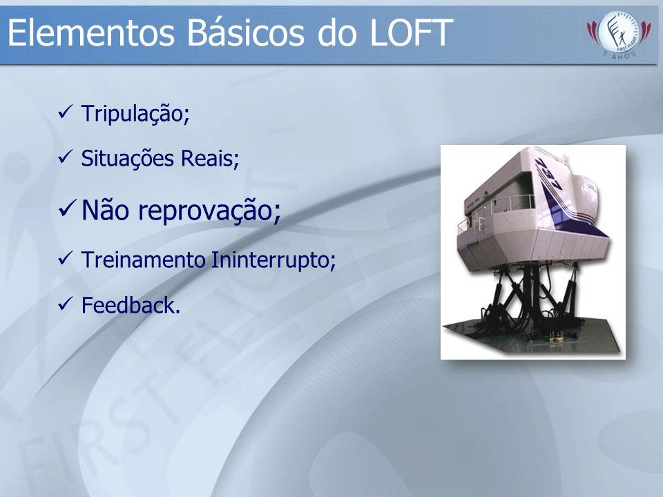 Elementos Básicos do LOFT