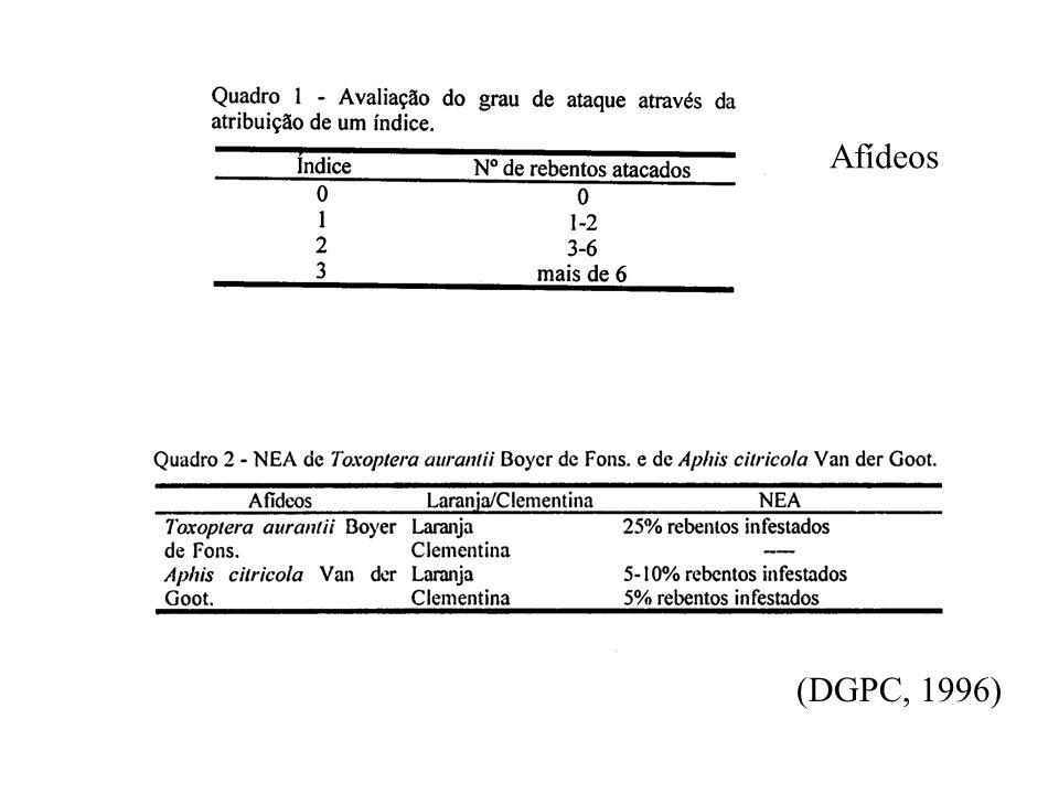 Afídeos (DGPC, 1996)