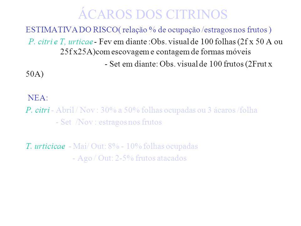 ÁCAROS DOS CITRINOS ESTIMATIVA DO RISCO( relação % de ocupação /estragos nos frutos )