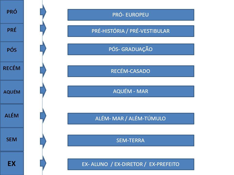EX PRÓ PRÓ- EUROPEU PRÉ PRÉ-HISTÓRIA / PRÉ-VESTIBULAR PÓS