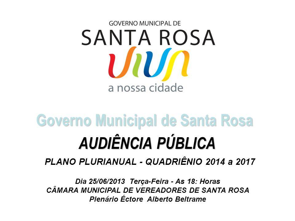 Governo Municipal de Santa Rosa AUDIÊNCIA PÚBLICA