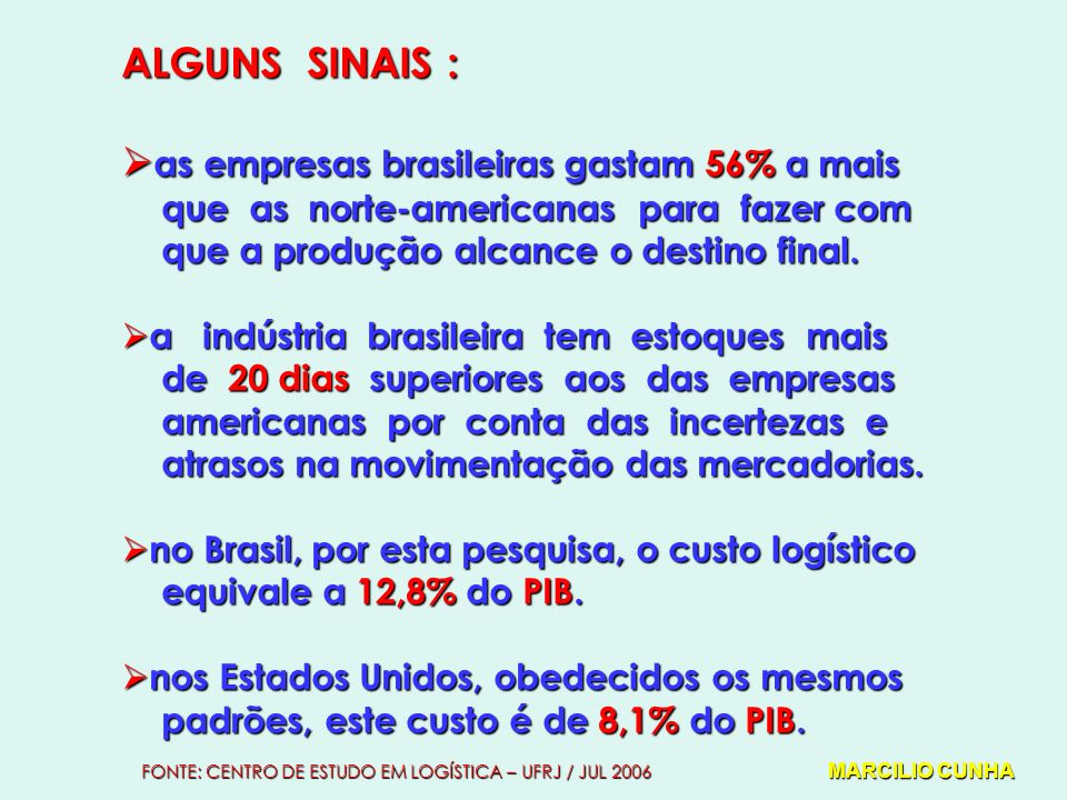 as empresas brasileiras gastam 56% a mais
