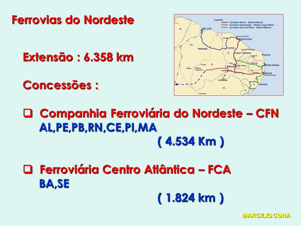 Companhia Ferroviária do Nordeste – CFN AL,PE,PB,RN,CE,PI,MA