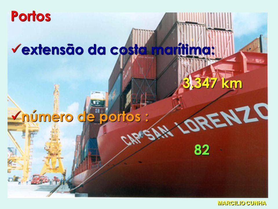 extensão da costa marítima: 3.347 km número de portos : 82