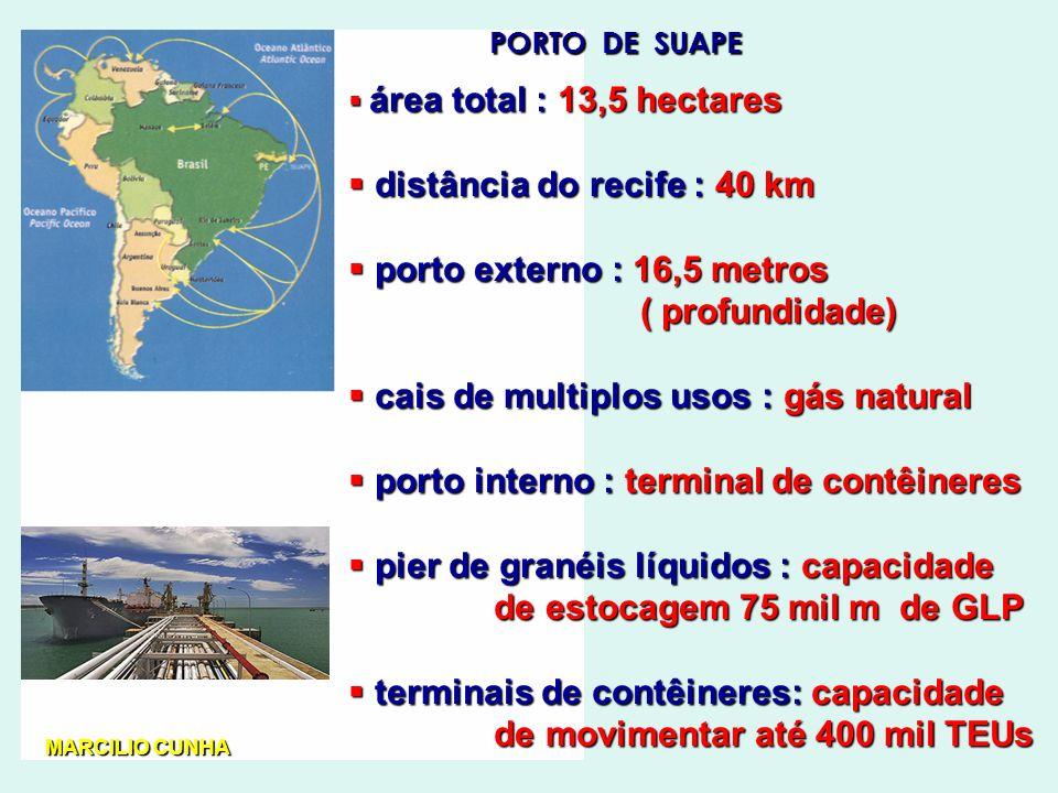 distância do recife : 40 km porto externo : 16,5 metros