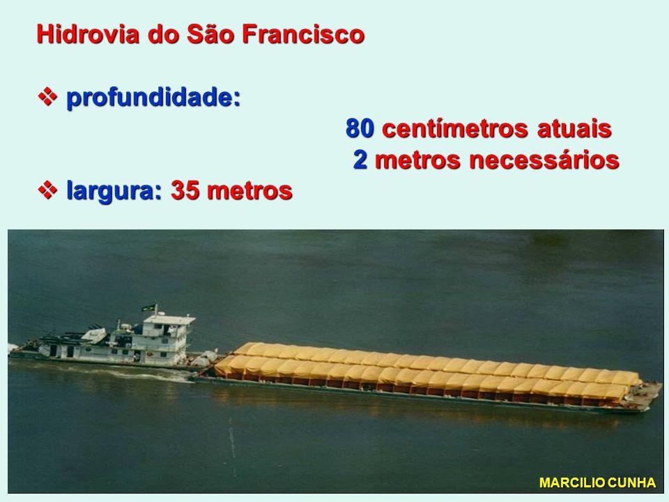 Hidrovia do São Francisco profundidade: 80 centímetros atuais