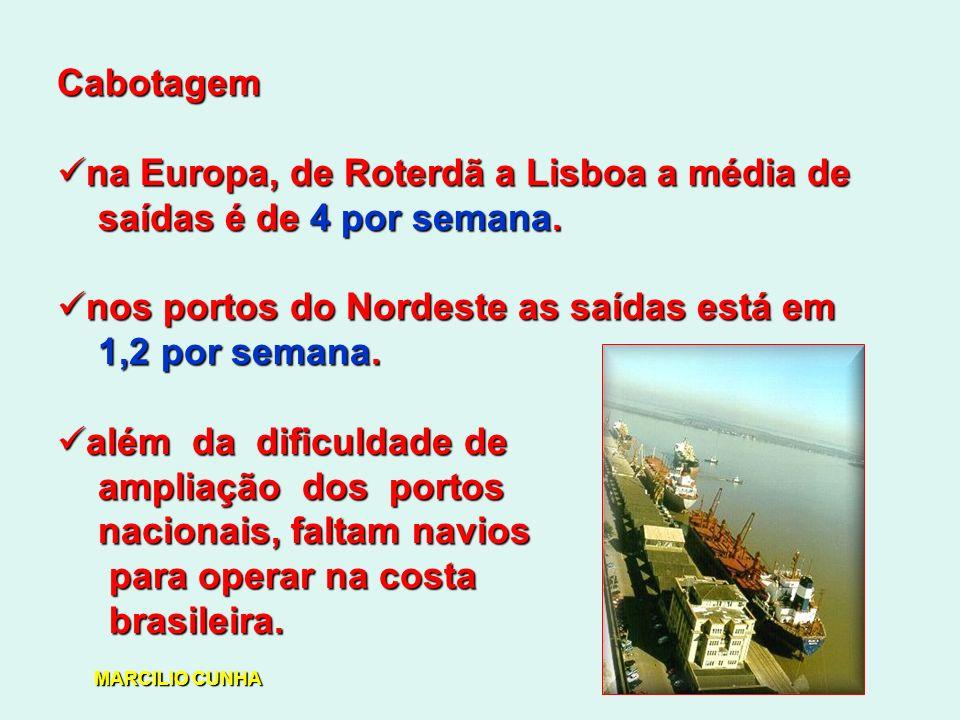 na Europa, de Roterdã a Lisboa a média de saídas é de 4 por semana.