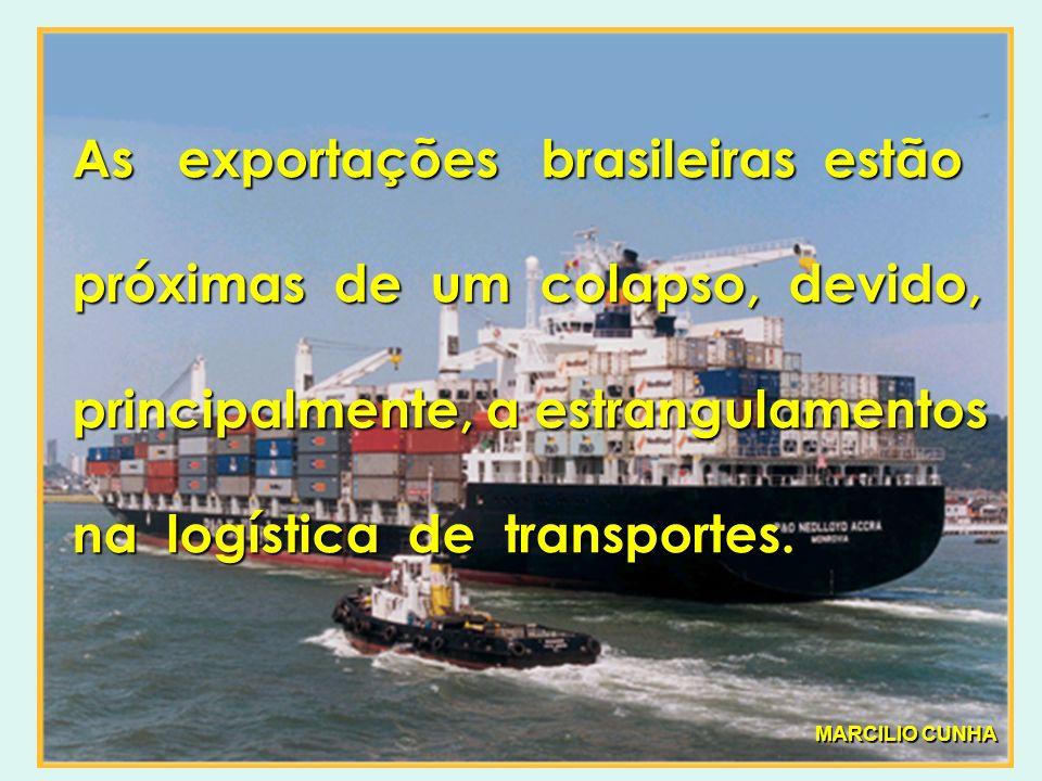 As exportações brasileiras estão próximas de um colapso, devido,