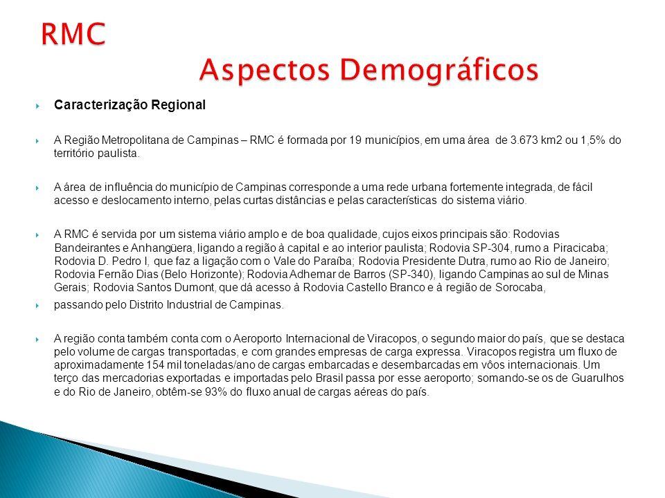 RMC Aspectos Demográficos