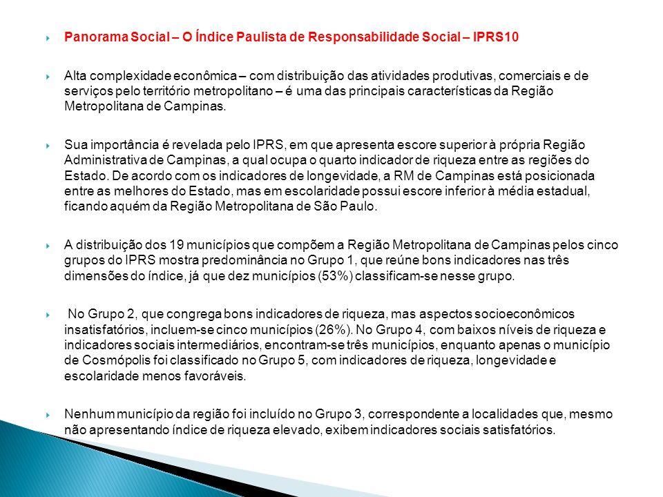 Panorama Social – O Índice Paulista de Responsabilidade Social – IPRS10