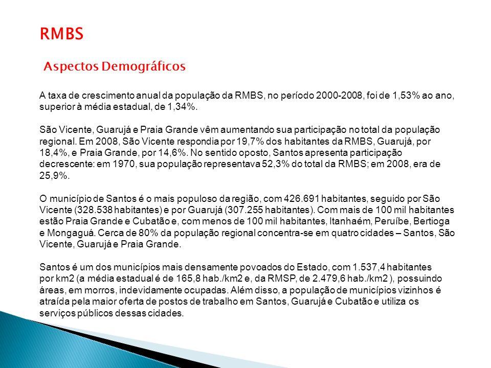 RMBS Aspectos Demográficos