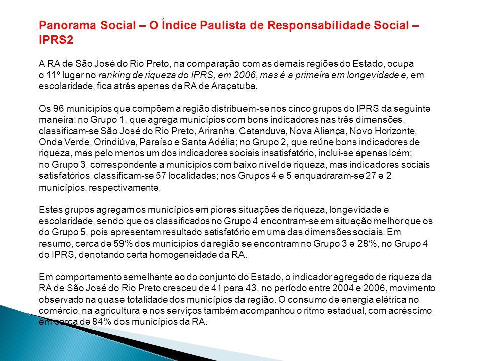 Panorama Social – O Índice Paulista de Responsabilidade Social – IPRS2