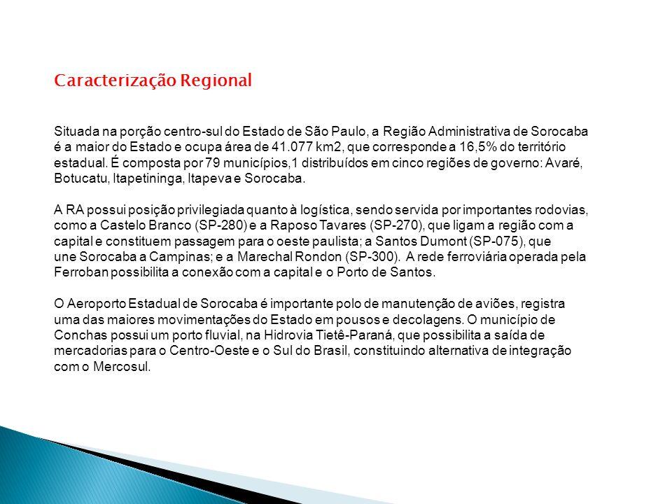 Caracterização Regional