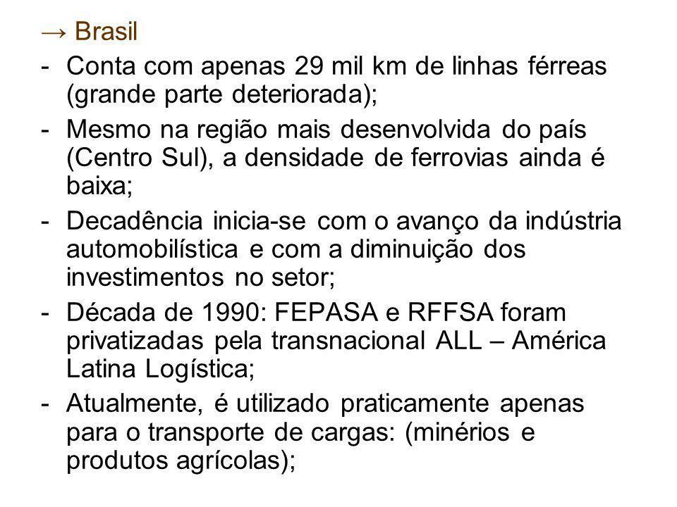 → Brasil Conta com apenas 29 mil km de linhas férreas (grande parte deteriorada);