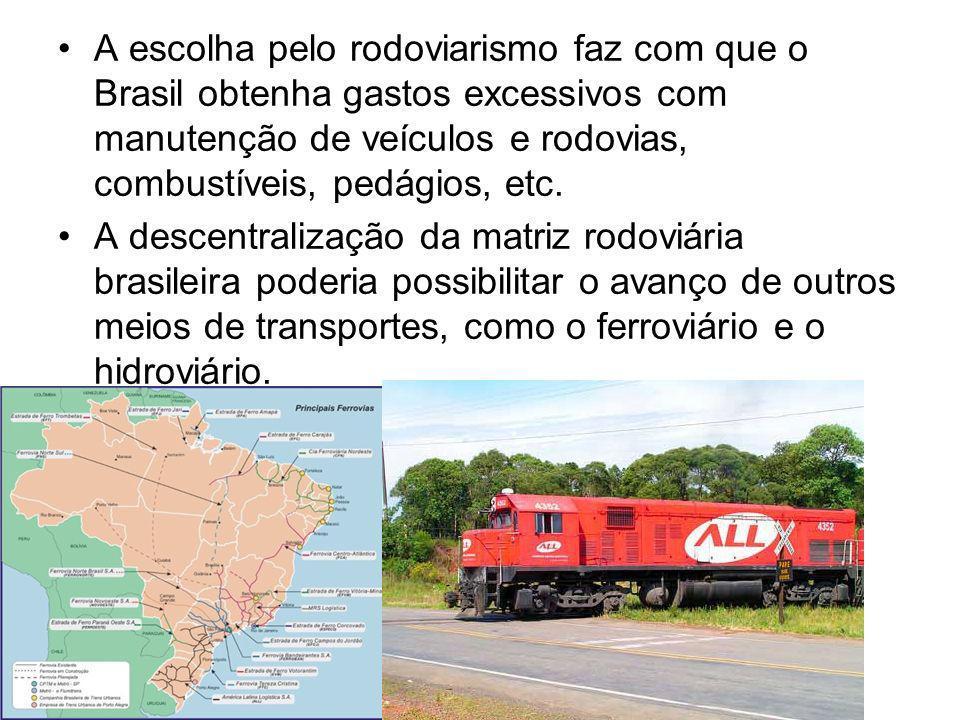 A escolha pelo rodoviarismo faz com que o Brasil obtenha gastos excessivos com manutenção de veículos e rodovias, combustíveis, pedágios, etc.