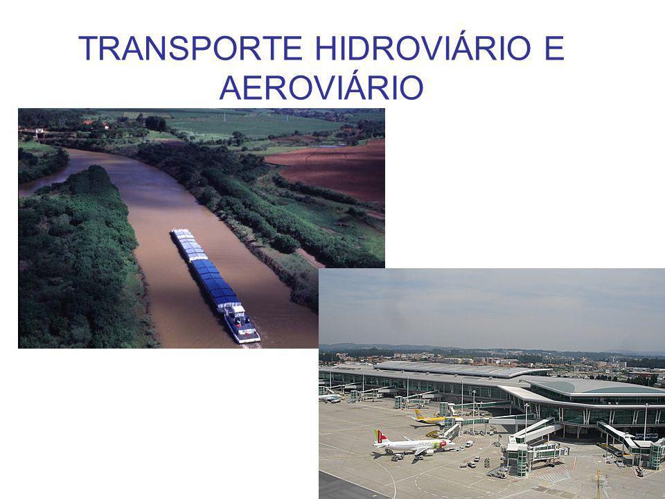 TRANSPORTE HIDROVIÁRIO E AEROVIÁRIO