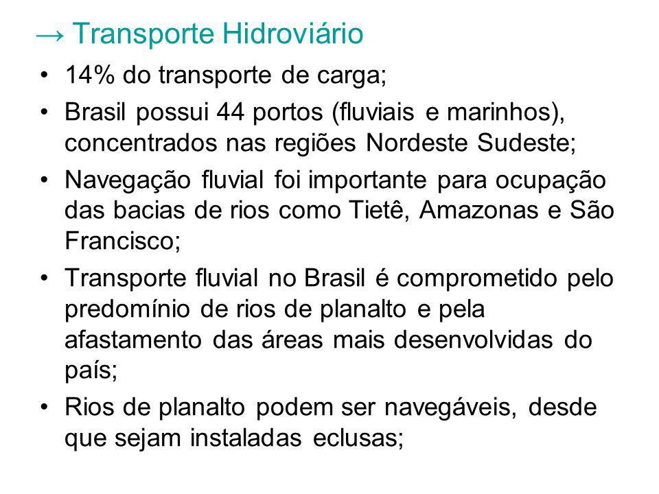 → Transporte Hidroviário