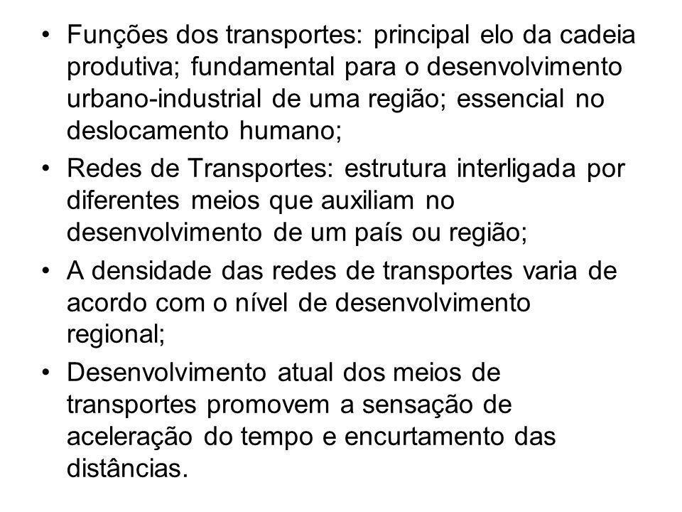 Funções dos transportes: principal elo da cadeia produtiva; fundamental para o desenvolvimento urbano-industrial de uma região; essencial no deslocamento humano;