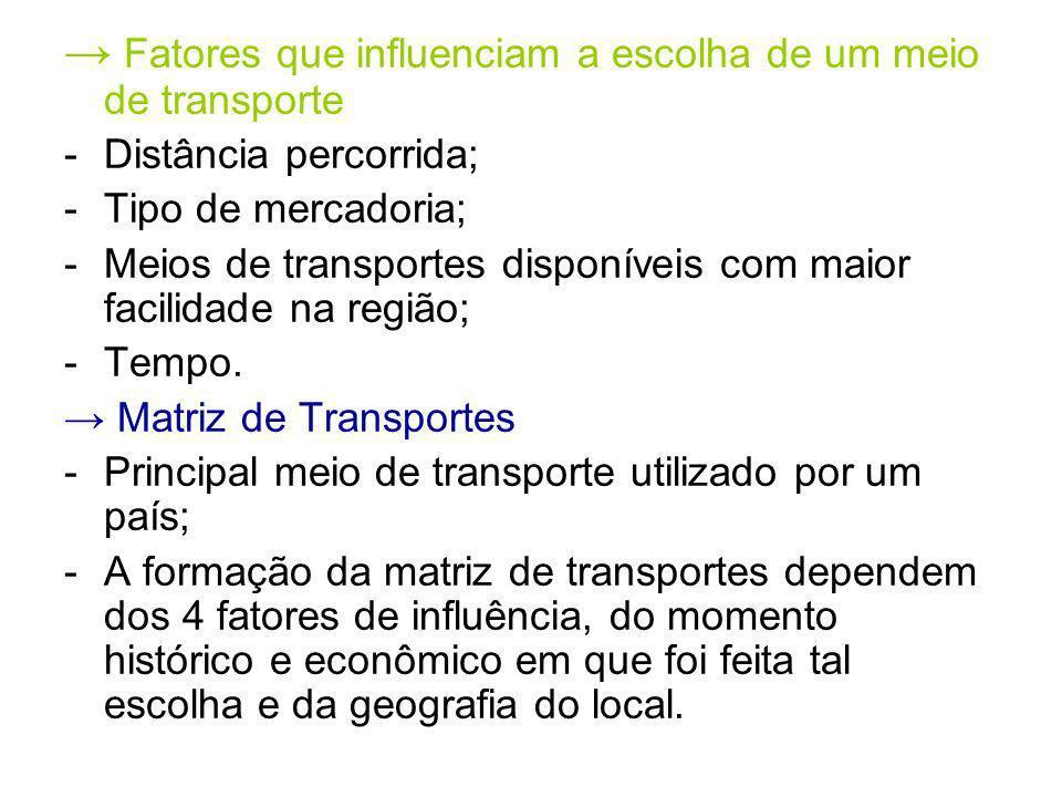 → Fatores que influenciam a escolha de um meio de transporte