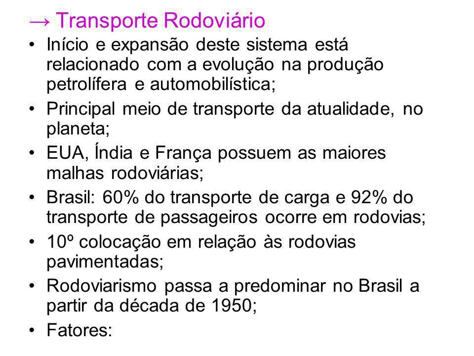 → Transporte Rodoviário