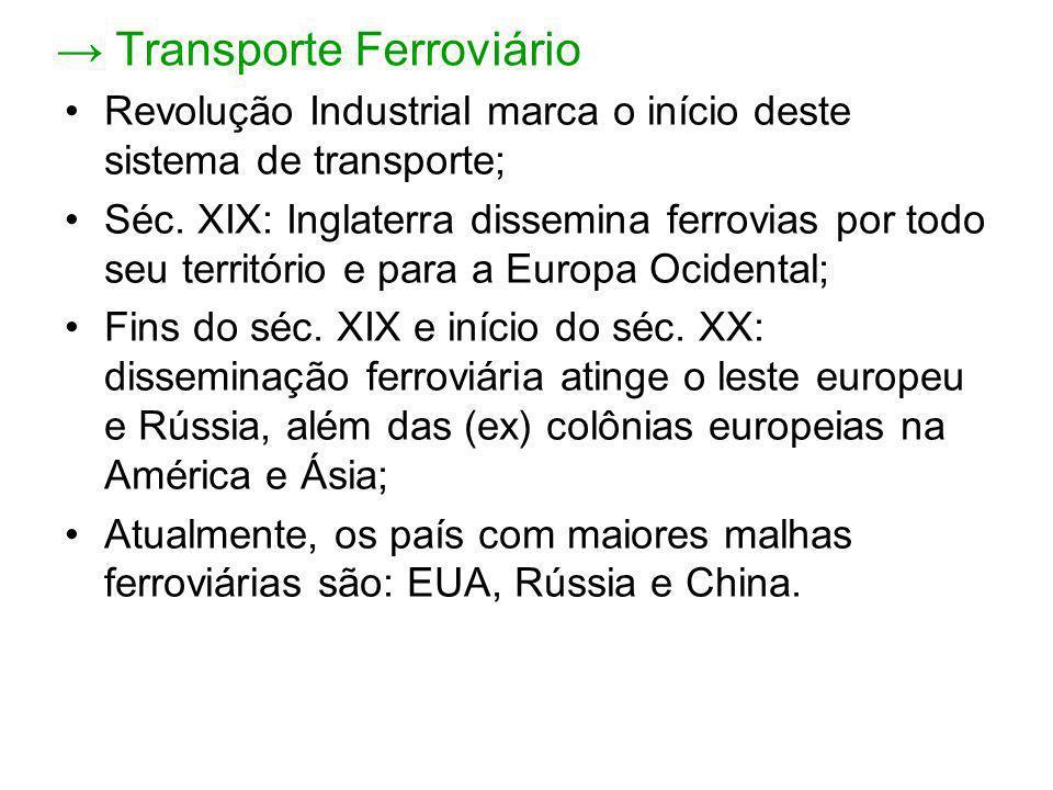 → Transporte Ferroviário